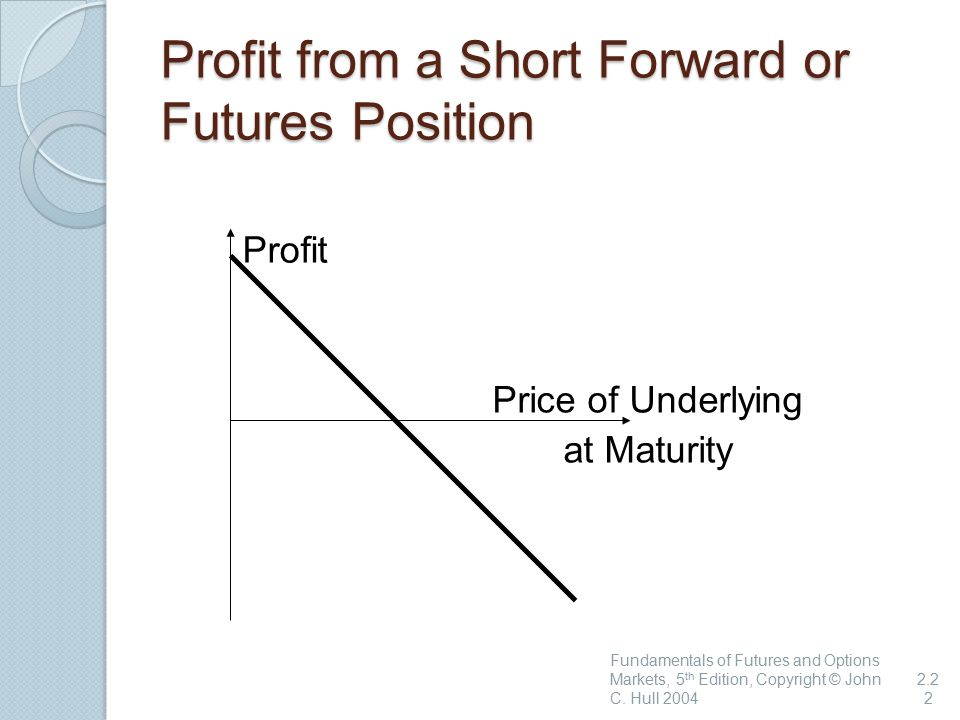 Profit from a Short Forward or Futures Position Fundamentals of Futures and Options Markets, 5 th Edition, Copyright © John C.