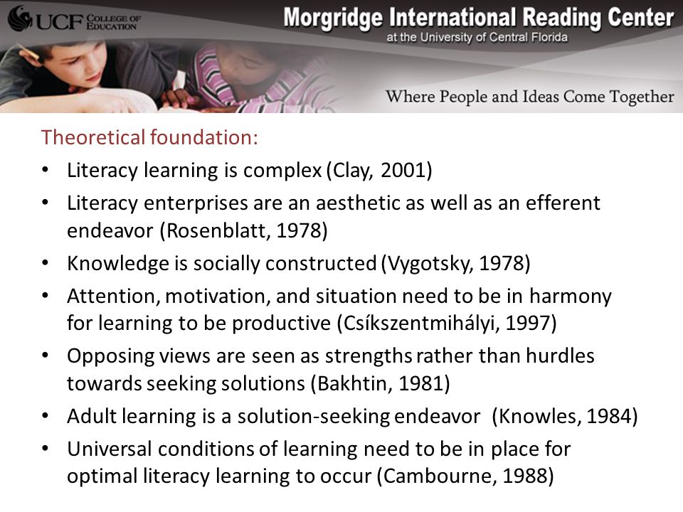 Theoretical foundation: Literacy learning is complex (Clay, 2001) Literacy enterprises are an aesthetic as well as an efferent endeavor (Rosenblatt, 1978) Knowledge is socially constructed (Vygotsky, 1978) Attention, motivation, and situation need to be in harmony for learning to be productive (Csíkszentmihályi, 1997) Opposing views are seen as strengths rather than hurdles towards seeking solutions (Bakhtin, 1981) Adult learning is a solution-seeking endeavor (Knowles, 1984) Universal conditions of learning need to be in place for optimal literacy learning to occur (Cambourne, 1988)