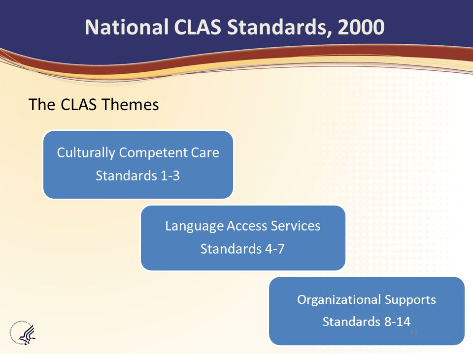 The CLAS Themes National CLAS Standards, 2000 Culturally Competent Care Standards 1-3 Language Access Services Standards 4-7 Organizational Supports Standards 8-14 13