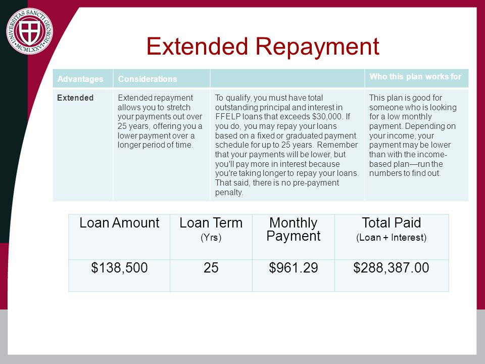 Extended Repayment Loan AmountLoan Term (Yrs) Monthly Payment Total Paid (Loan + Interest) $138,50025$961.29$288,387.00 AdvantagesConsiderations Who this plan works for ExtendedExtended repayment allows you to stretch your payments out over 25 years, offering you a lower payment over a longer period of time.