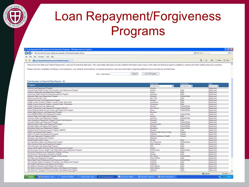 Loan Repayment/Forgiveness Programs