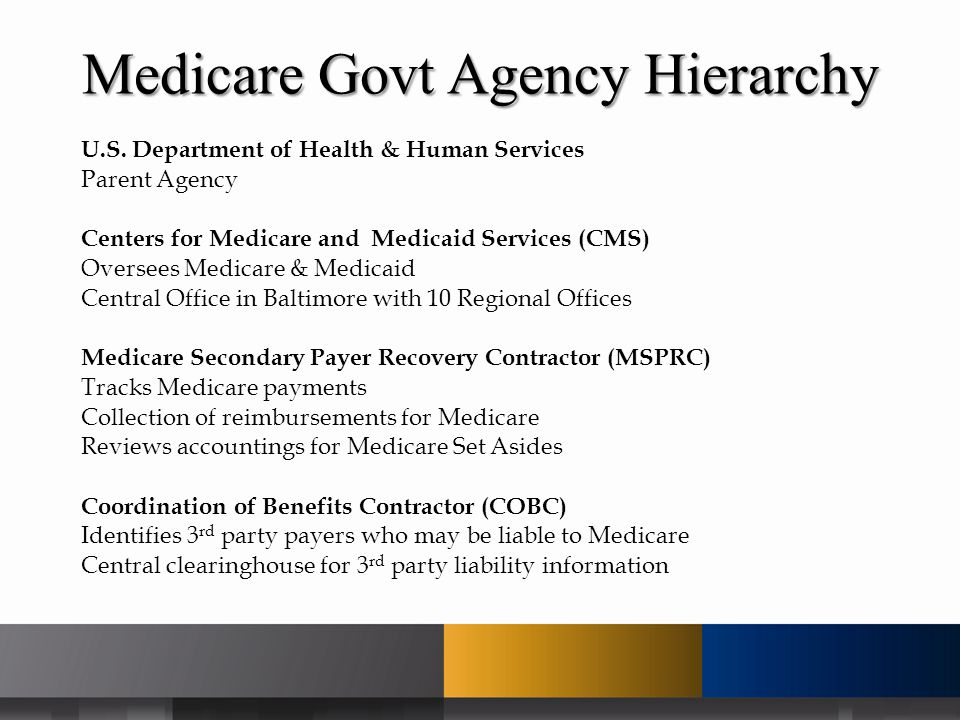 LMSA Administration A Medicare Set Aside allocation should be placed in a dedicated interest bearing account.