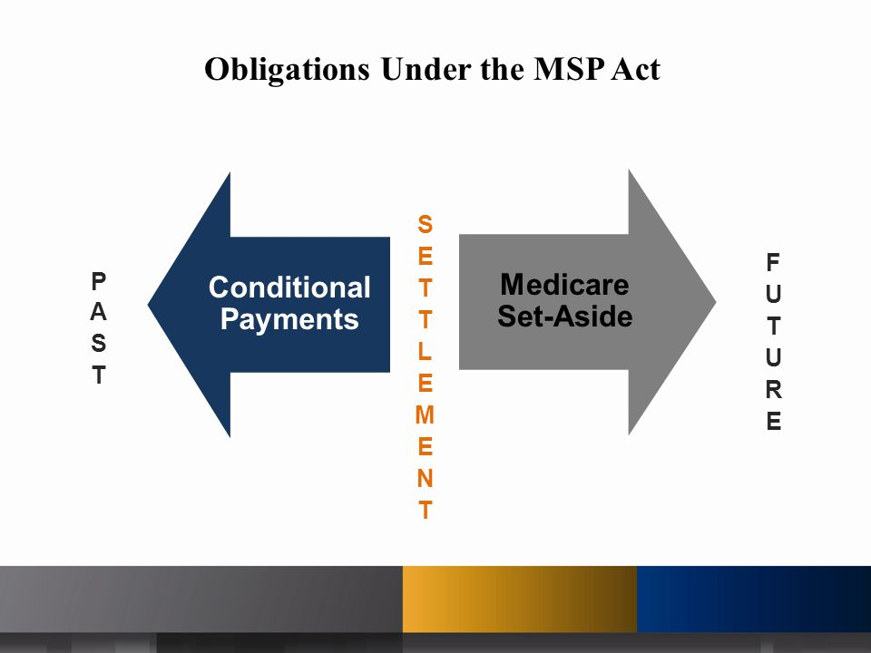 Obligations Under the MSP Act Conditional Payments Medicare Set-Aside