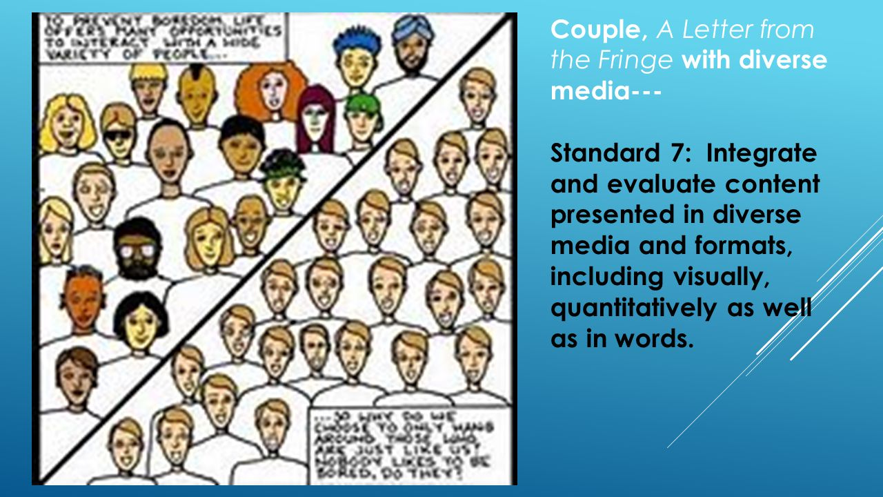Couple, A Letter from the Fringe with diverse media--- Standard 7: Integrate and evaluate content presented in diverse media and formats, including visually, quantitatively as well as in words.