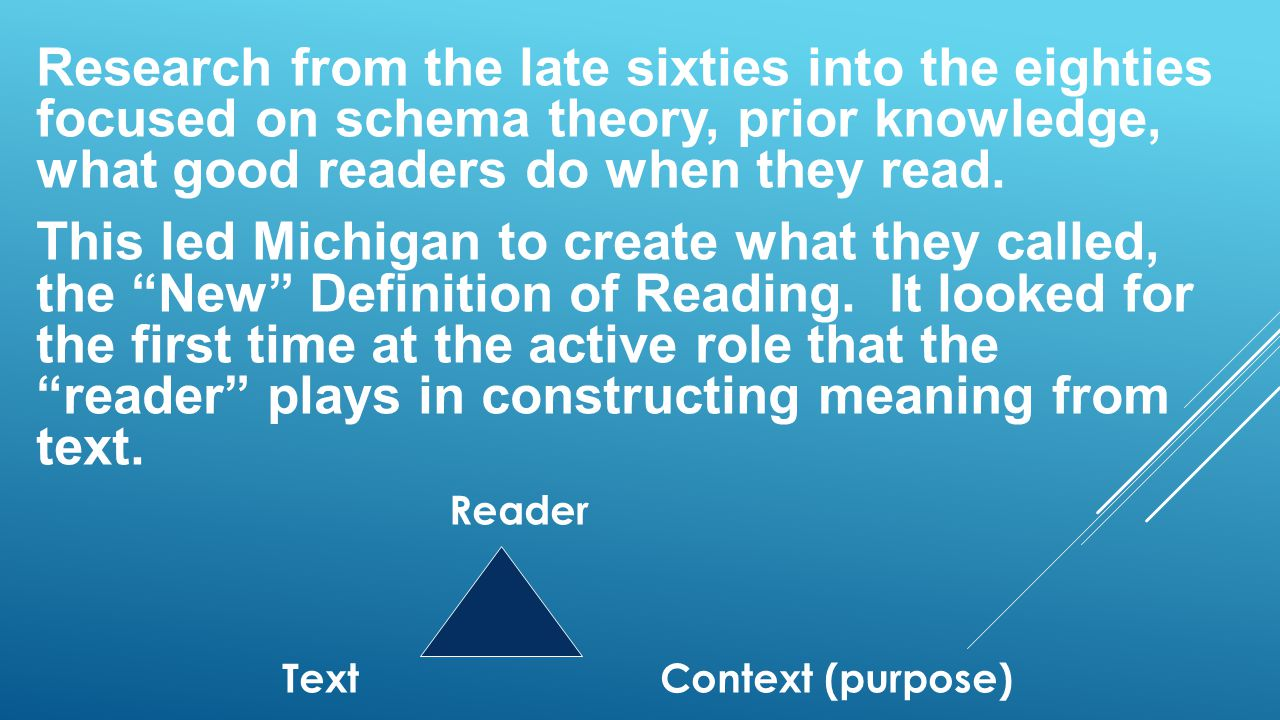 Research from the late sixties into the eighties focused on schema theory, prior knowledge, what good readers do when they read. This led Michigan to