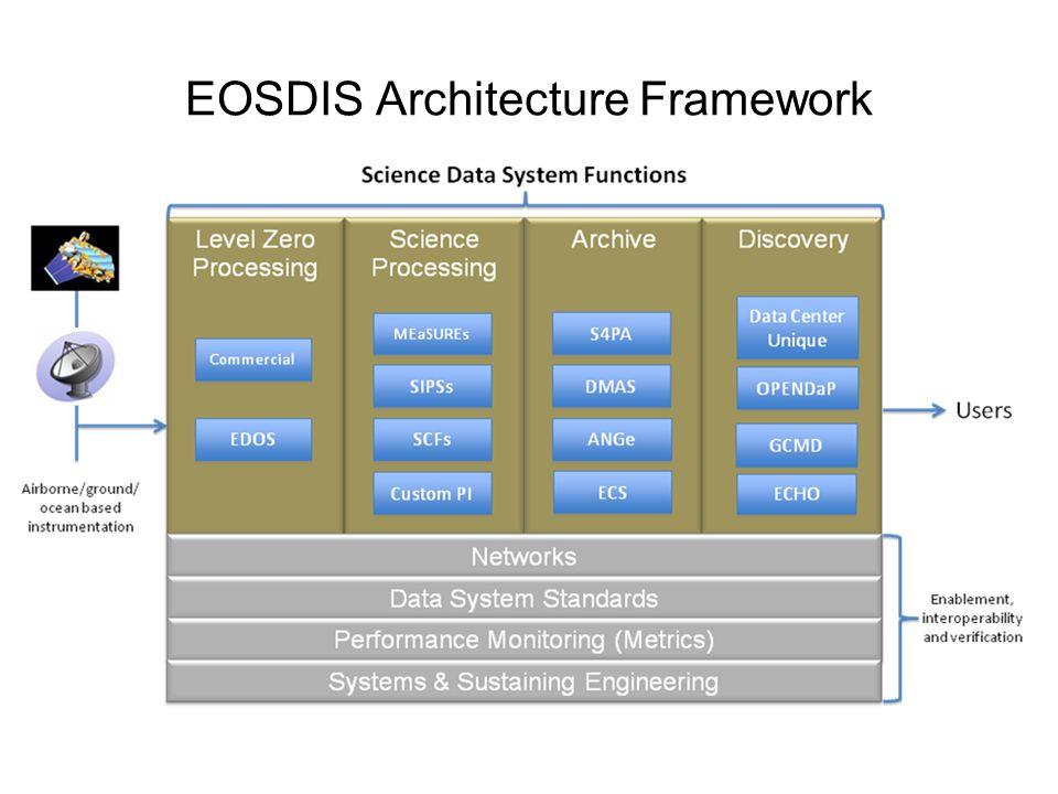 EOSDIS Architecture Framework