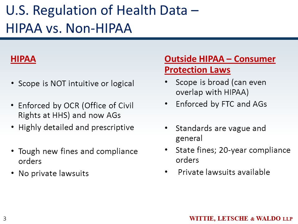 WITTIE, LETSCHE & WALDO LLP U.S. Regulation of Health Data – HIPAA vs.