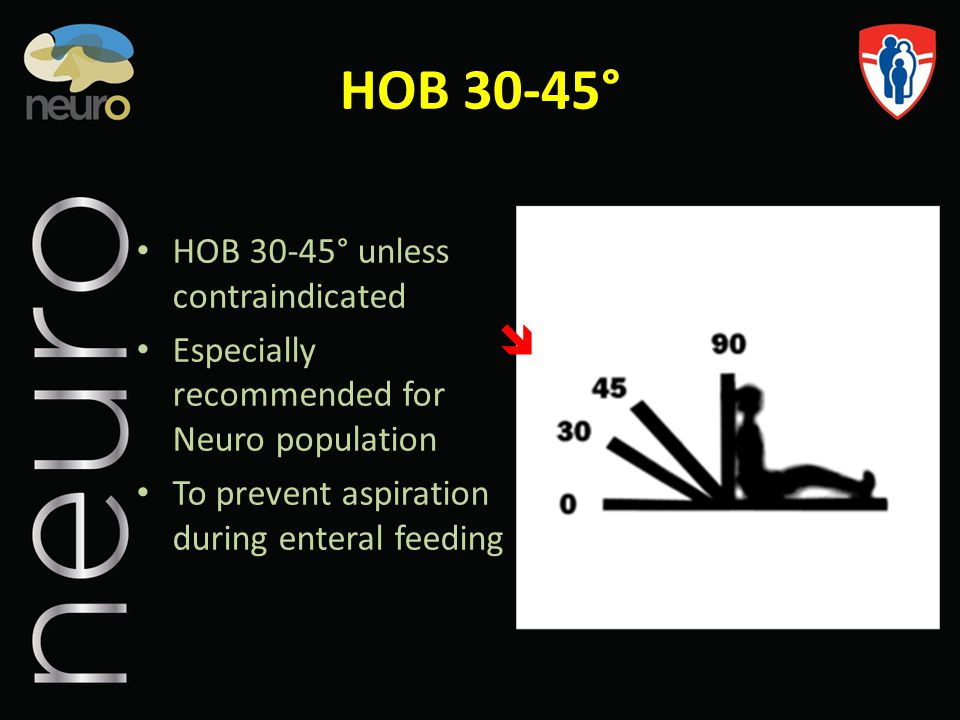 HOB 30-45° HOB 30-45° unless contraindicated Especially recommended for Neuro population To prevent aspiration during enteral feeding 