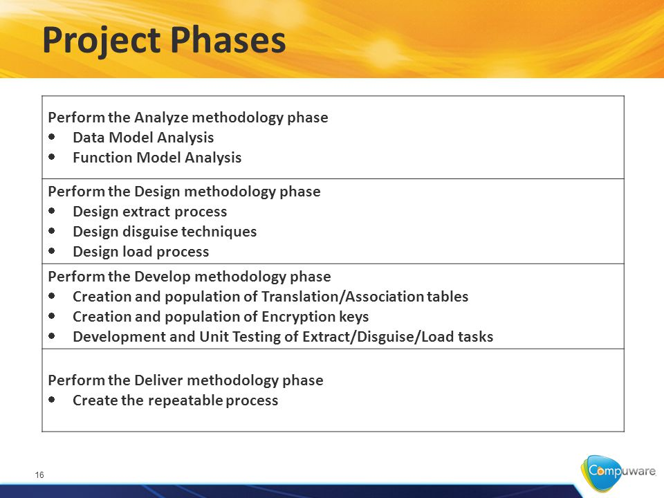 Project Phases 16 Perform the Analyze methodology phase  Data Model Analysis  Function Model Analysis Perform the Design methodology phase  Design extract process  Design disguise techniques  Design load process Perform the Develop methodology phase  Creation and population of Translation/Association tables  Creation and population of Encryption keys  Development and Unit Testing of Extract/Disguise/Load tasks Perform the Deliver methodology phase  Create the repeatable process