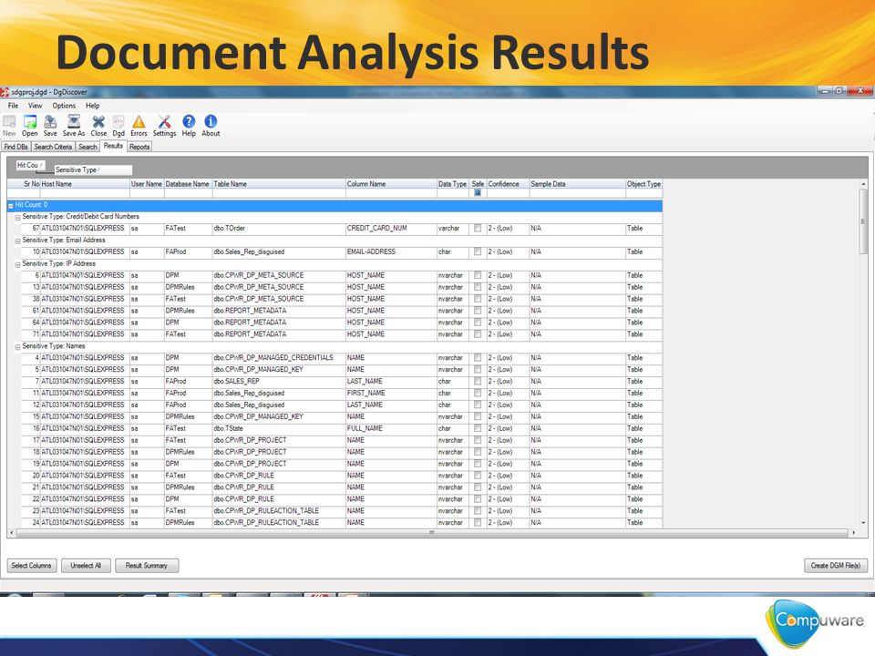 Document Analysis Results