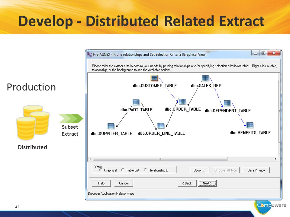 Develop - Distributed Related Extract 43 Distributed Production Subset Extract