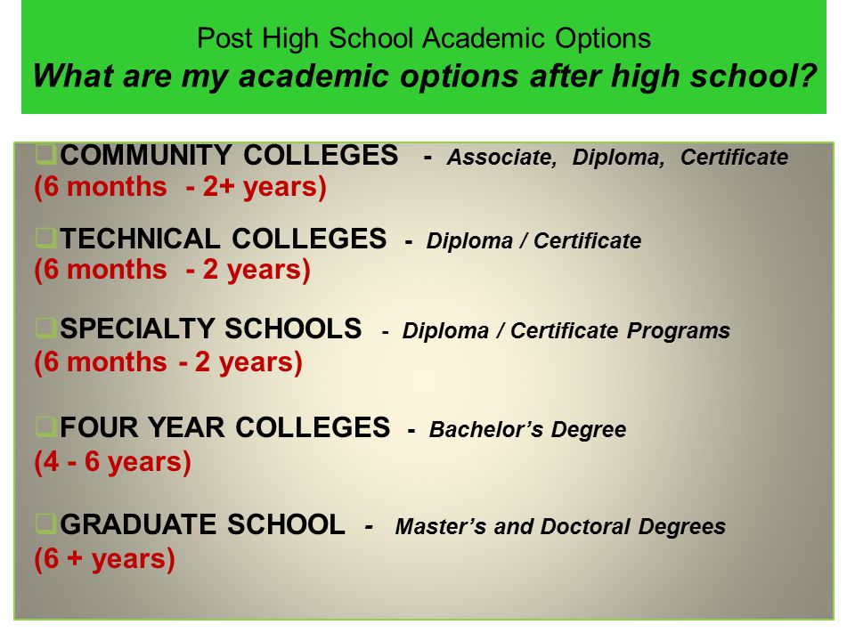 Post High School Academic Options What are my academic options after high school.