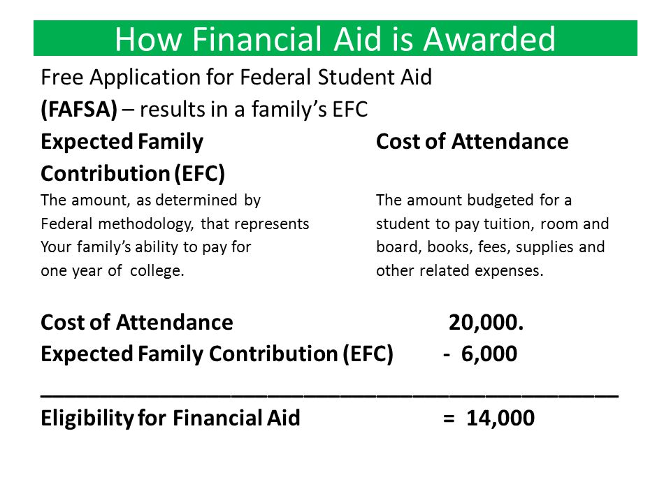 How Financial Aid is Awarded Free Application for Federal Student Aid (FAFSA) – results in a family's EFC Expected Family Cost of Attendance Contribution (EFC) The amount, as determined byThe amount budgeted for a Federal methodology, that represents student to pay tuition, room and Your family's ability to pay for board, books, fees, supplies and one year of college.other related expenses.