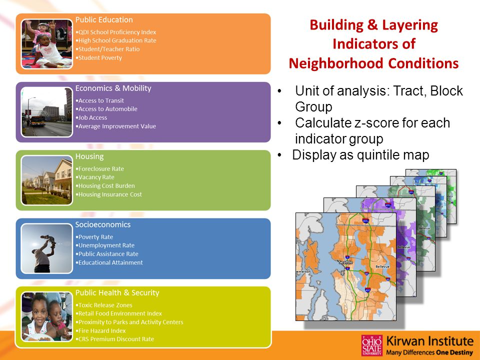 Unit of analysis: Tract, Block Group Calculate z-score for each indicator group Display as quintile map Building & Layering Indicators of Neighborhood Conditions