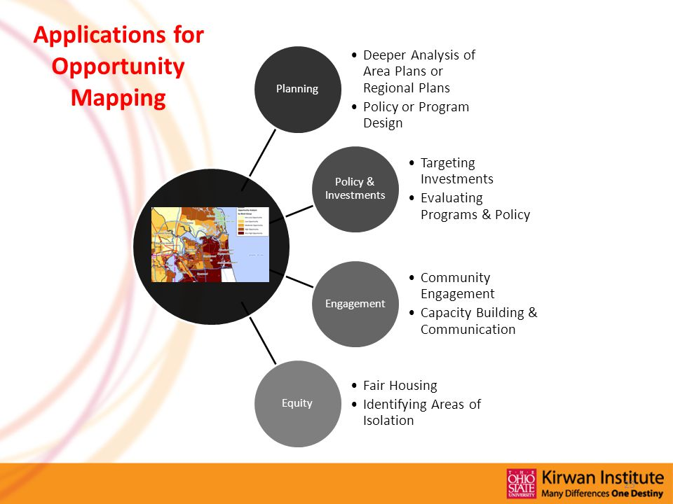 23 Applications for Opportunity Mapping Planning Deeper Analysis of Area Plans or Regional Plans Policy or Program Design Policy & Investments Targeting Investments Evaluating Programs & Policy Engagement Community Engagement Capacity Building & Communication Equity Fair Housing Identifying Areas of Isolation