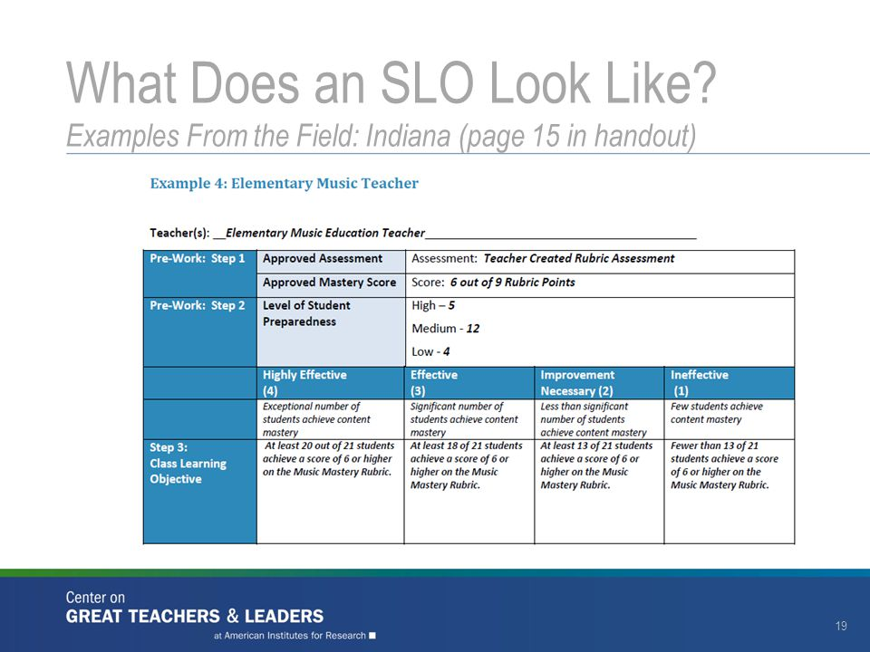 19 What Does an SLO Look Like? Examples From the Field: Indiana (page 15 in handout)