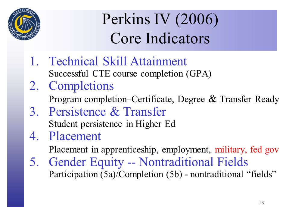 Click to edit Master title style 19 Perkins IV (2006) Core Indicators 1.Technical Skill Attainment Successful CTE course completion (GPA) 2.Completions Program completion–Certificate, Degree & Transfer Ready 3.Persistence & Transfer Student persistence in Higher Ed 4.Placement Placement in apprenticeship, employment, military, fed gov 5.Gender Equity -- Nontraditional Fields Participation (5a)/Completion (5b) - nontraditional fields