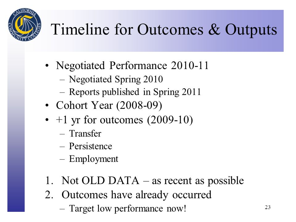 Click to edit Master title style 23 Timeline for Outcomes & Outputs Negotiated Performance 2010-11 –Negotiated Spring 2010 –Reports published in Spring 2011 Cohort Year (2008-09) +1 yr for outcomes (2009-10) –Transfer –Persistence –Employment 1.Not OLD DATA – as recent as possible 2.Outcomes have already occurred –Target low performance now!