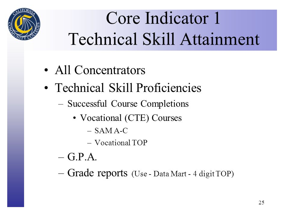 Click to edit Master title style 25 Core Indicator 1 Technical Skill Attainment All Concentrators Technical Skill Proficiencies –Successful Course Completions Vocational (CTE) Courses –SAM A-C –Vocational TOP –G.P.A.