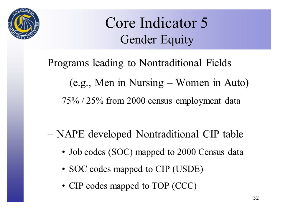 Click to edit Master title style 32 Core Indicator 5 Gender Equity Programs leading to Nontraditional Fields (e.g., Men in Nursing – Women in Auto) 75% / 25% from 2000 census employment data –NAPE developed Nontraditional CIP table Job codes (SOC) mapped to 2000 Census data SOC codes mapped to CIP (USDE) CIP codes mapped to TOP (CCC)