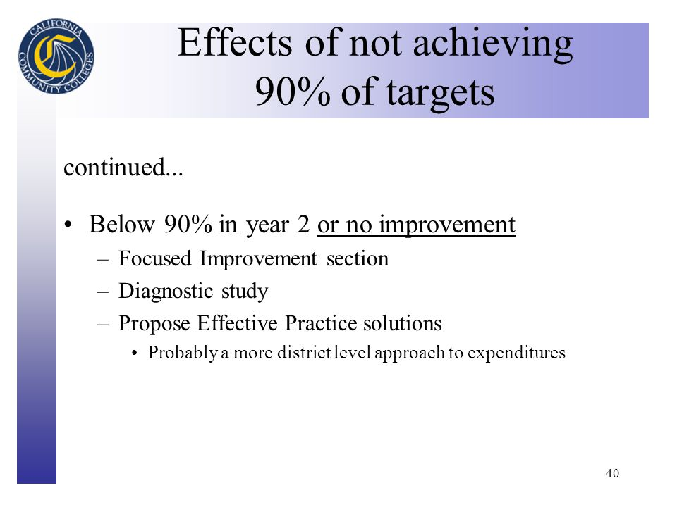 Click to edit Master title style 40 Effects of not achieving 90% of targets continued...