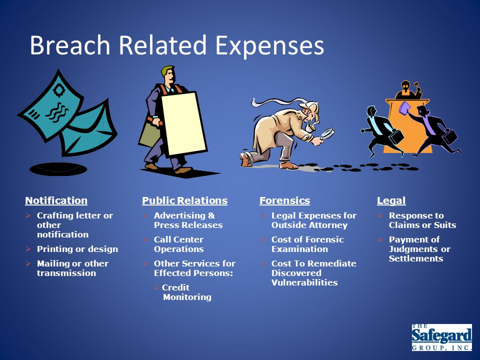 Breach Related Expenses Notification  Crafting letter or other notification  Printing or design  Mailing or other transmission Public Relations  Advertising & Press Releases  Call Center Operations  Other Services for Effected Persons:  Credit Monitoring Forensics  Legal Expenses for Outside Attorney  Cost of Forensic Examination  Cost To Remediate Discovered Vulnerabilities Legal  Response to Claims or Suits  Payment of Judgments or Settlements