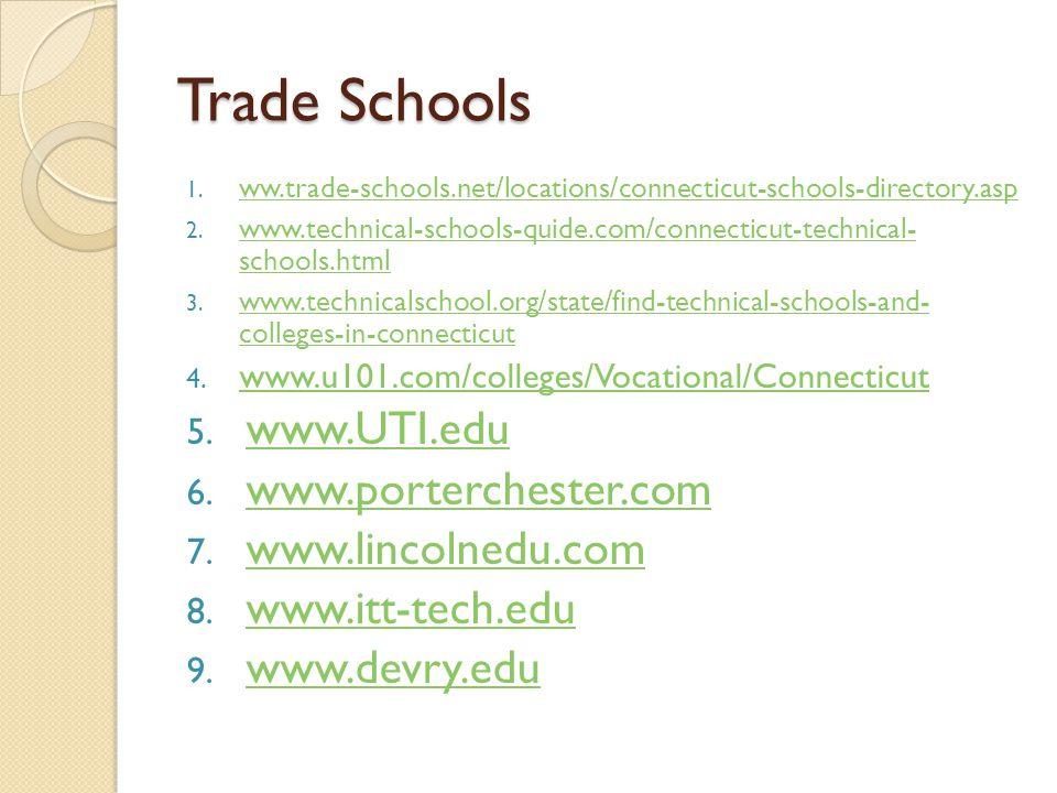 Trade Schools 1.