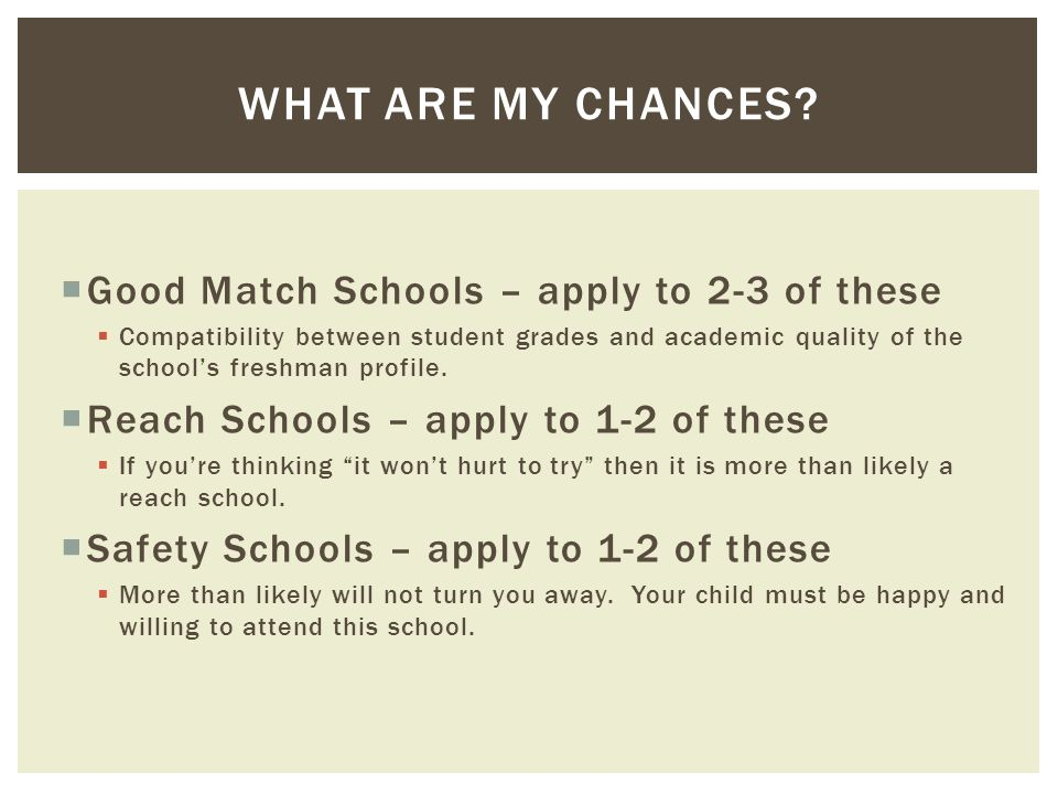 Good Match Schools – apply to 2-3 of these  Compatibility between student grades and academic quality of the school's freshman profile.  Reach Sch