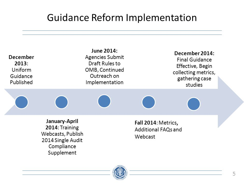 5 December 2013: Uniform Guidance Published January-April 2014: Training Webcasts, Publish 2014 Single Audit Compliance Supplement June 2014: Agencies Submit Draft Rules to OMB, Continued Outreach on Implementation December 2014: Final Guidance Effective, Begin collecting metrics, gathering case studies Guidance Reform Implementation Fall 2014: Metrics, Additional FAQs and Webcast