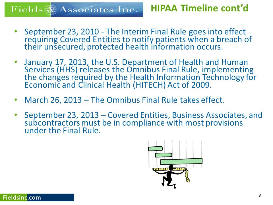 Fieldsinc.com September 23, 2010 - The Interim Final Rule goes into effect requiring Covered Entities to notify patients when a breach of their unsecu