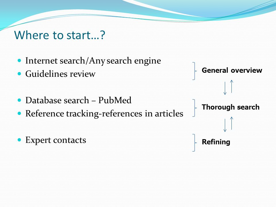 Indexing a literature Journal Publishers PubMed MEDLNE Web indexing reviewing MeSH indexing Users NLM