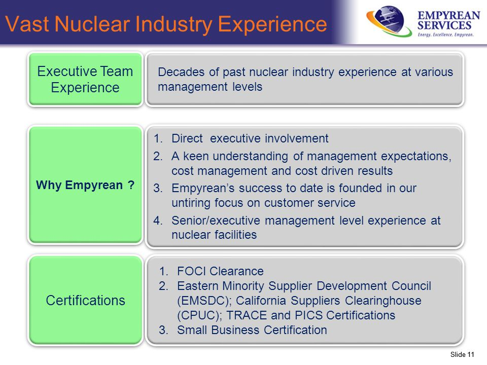 Slide 11 Executive Team Experience Decades of past nuclear industry experience at various management levels Why Empyrean .