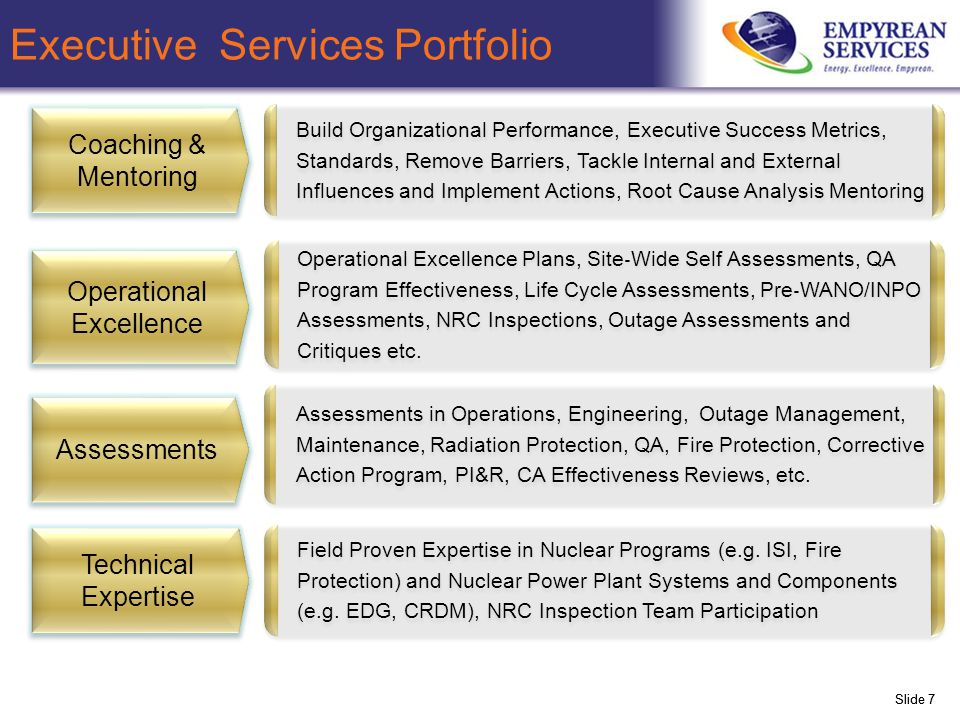 Slide 7 Executive Services Portfolio Coaching & Mentoring Operational Excellence Assessments Operational Excellence Plans, Site ‐ Wide Self Assessments, QA Program Effectiveness, Life Cycle Assessments, Pre ‐ WANO/INPO Assessments, NRC Inspections, Outage Assessments and Critiques etc.