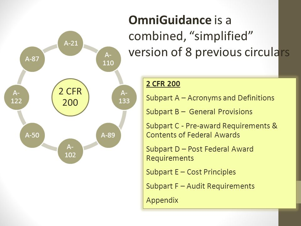 2 CFR 200 A-21 A- 110 A- 133 A-89 A- 102 A-50 A- 122 A-87 OmniGuidance is a combined, simplified version of 8 previous circulars