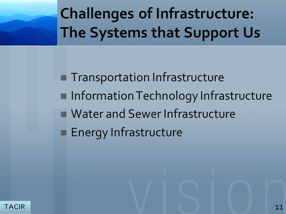 Challenges of Infrastructure: The Systems that Support Us Transportation Infrastructure Information Technology Infrastructure Water and Sewer Infrastr