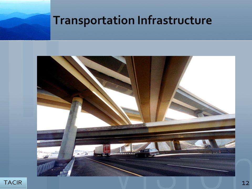 Transportation Infrastructure 12