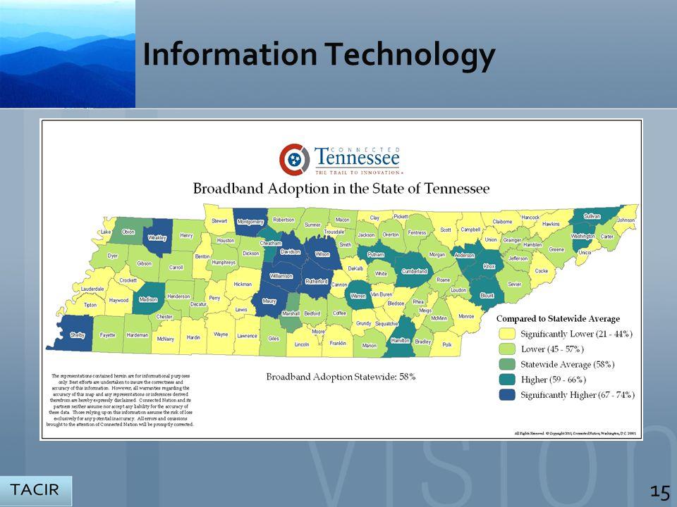 Information Technology 15