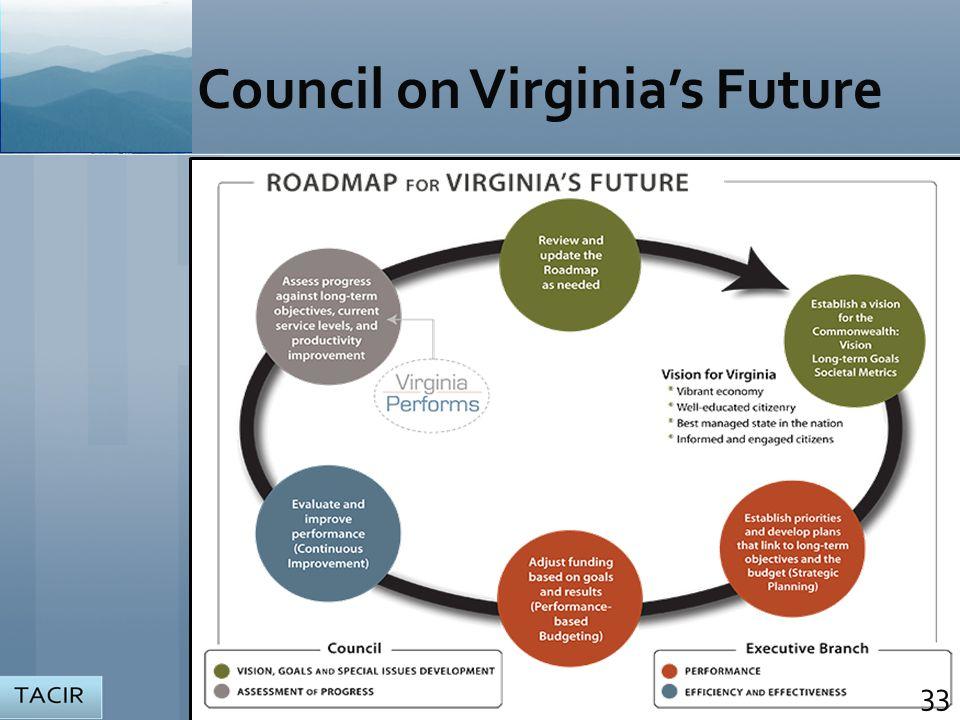Council on Virginia's Future 33
