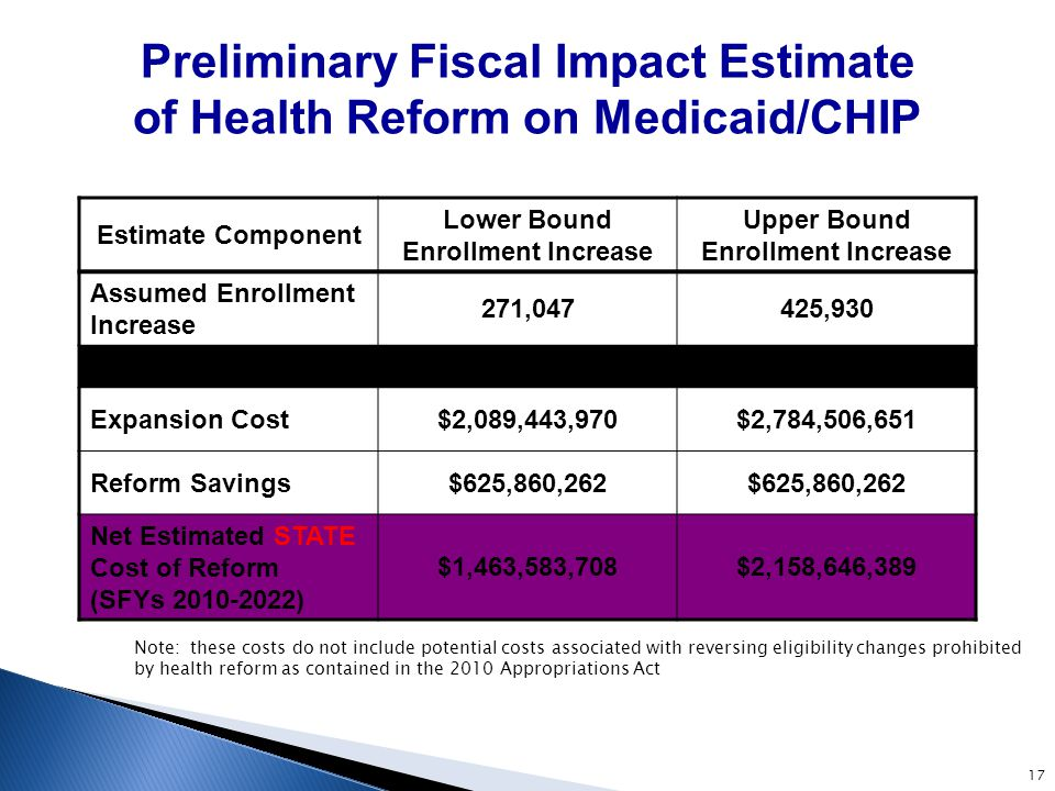 17 Preliminary Fiscal Impact Estimate of Health Reform on Medicaid/CHIP Estimate Component Lower Bound Enrollment Increase Upper Bound Enrollment Incr