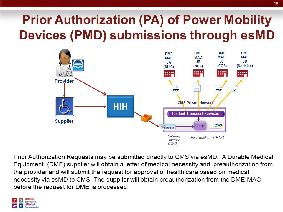 Prior Authorization (PA) of Power Mobility Devices (PMD) submissions through esMD 10 Prior Authorization Requests may be submitted directly to CMS via