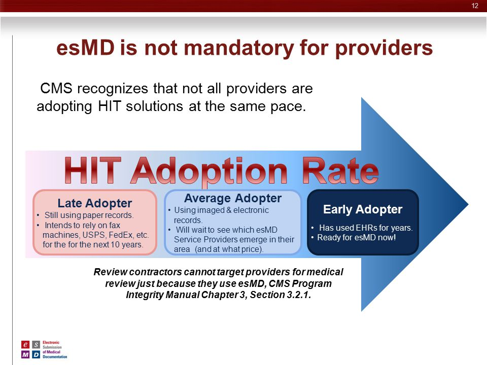 esMD is not mandatory for providers CMS recognizes that not all providers are adopting HIT solutions at the same pace. Late Adopter Still using paper