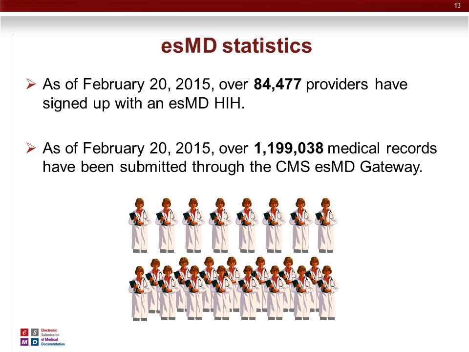  As of February 20, 2015, over 84,477 providers have signed up with an esMD HIH.  As of February 20, 2015, over 1,199,038 medical records have been