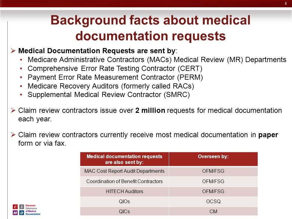 Background facts about medical documentation requests  Medical Documentation Requests are sent by: Medicare Administrative Contractors (MACs) Medical