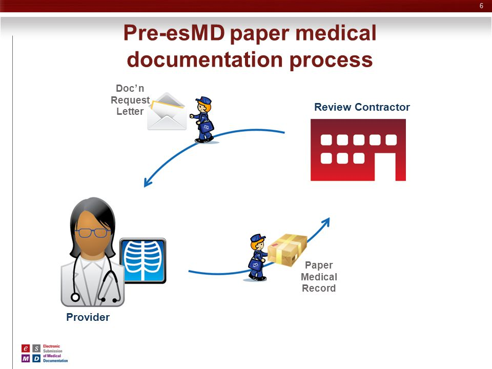 For more information To contact the esMD Team : esMD@cms.hhs.gov esMD@cms.hhs.gov CMS esMD Website: www.cms.gov/esMD www.cms.gov/esMD CONNECT Website: http://www.connectopensource.org http://www.connectopensource.org Follow Us on Twitter: @CMSGov (Look for #CMS_esMD) 27