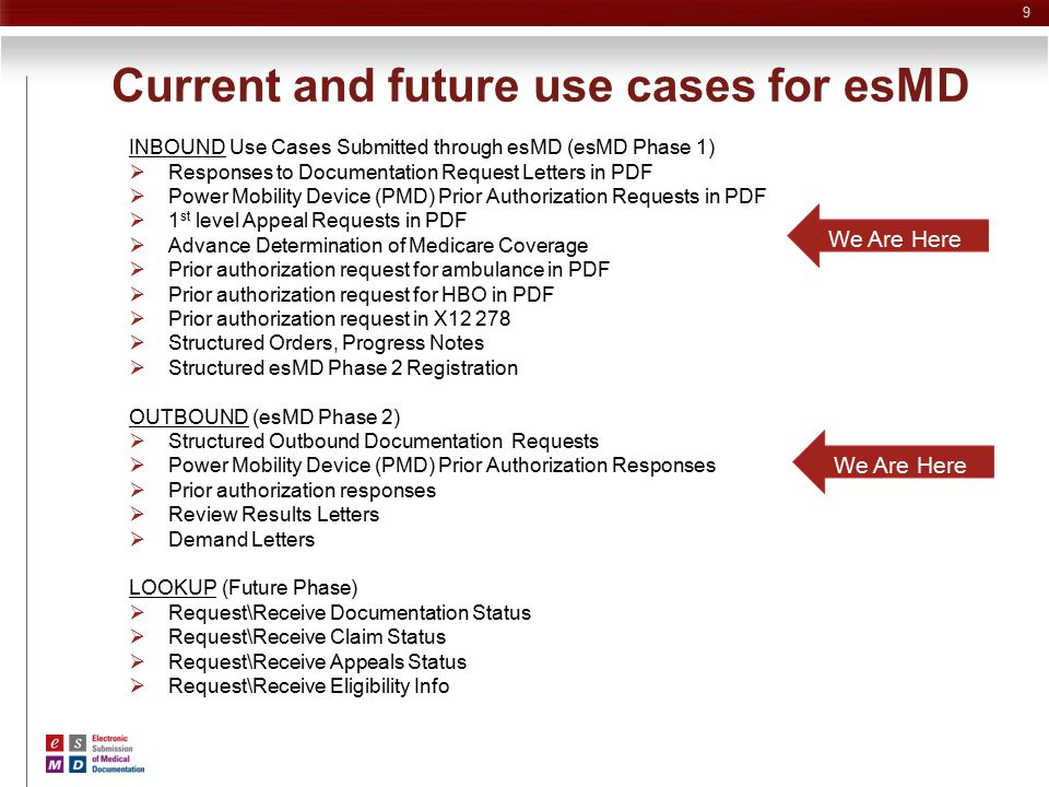 Current and future use cases for esMD We Are Here INBOUND Use Cases Submitted through esMD (esMD Phase 1)  Responses to Documentation Request Letters
