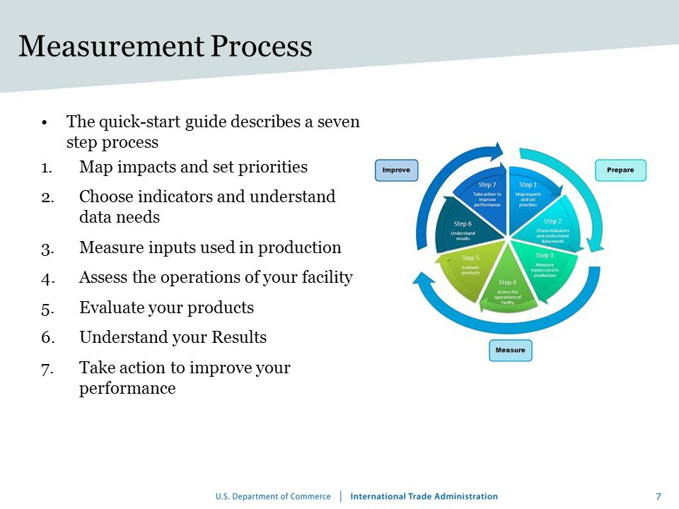 Basic Project Assessment Process 28 1 Ohio EPA Financial Analysis of Pollution Prevention Projects 2 NEWMOA Improving Your Competitive Position: Strategic and Financial Assessment of Pollution Prevention Investments Collect all relevant cost data to understand the full costs 1 Identify cost generators Detailed current costs by process Detailed costs after project Proposed costs of implementing the project Analyze Projects using profitability measure Payback Period Net Present Value (NPV) Internal Rate of Return (IRR) Prepare a justification package Make the case for your project Provide supporting information and data Link the project to company mission and goals present the project to company decision makers 2 1 1 2 2 3 3