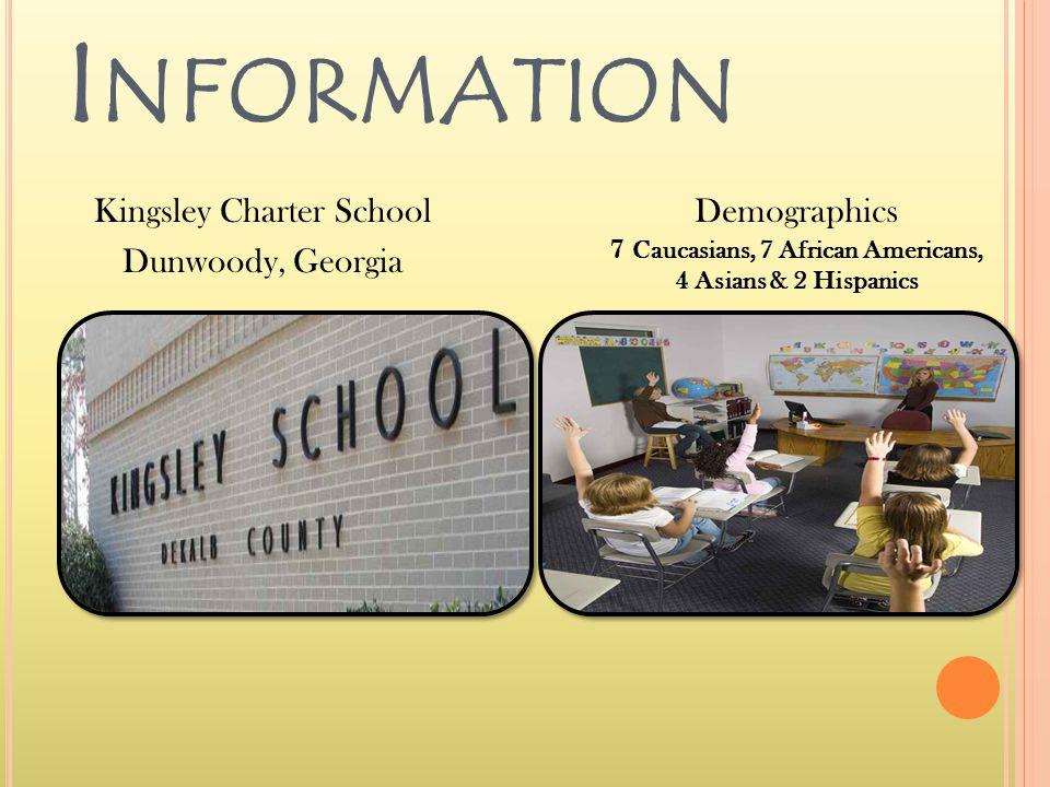 D EMOGRAPHIC I NFORMATION Kingsley Charter School Dunwoody, Georgia Demographics 7 Caucasians, 7 African Americans, 4 Asians & 2 Hispanics