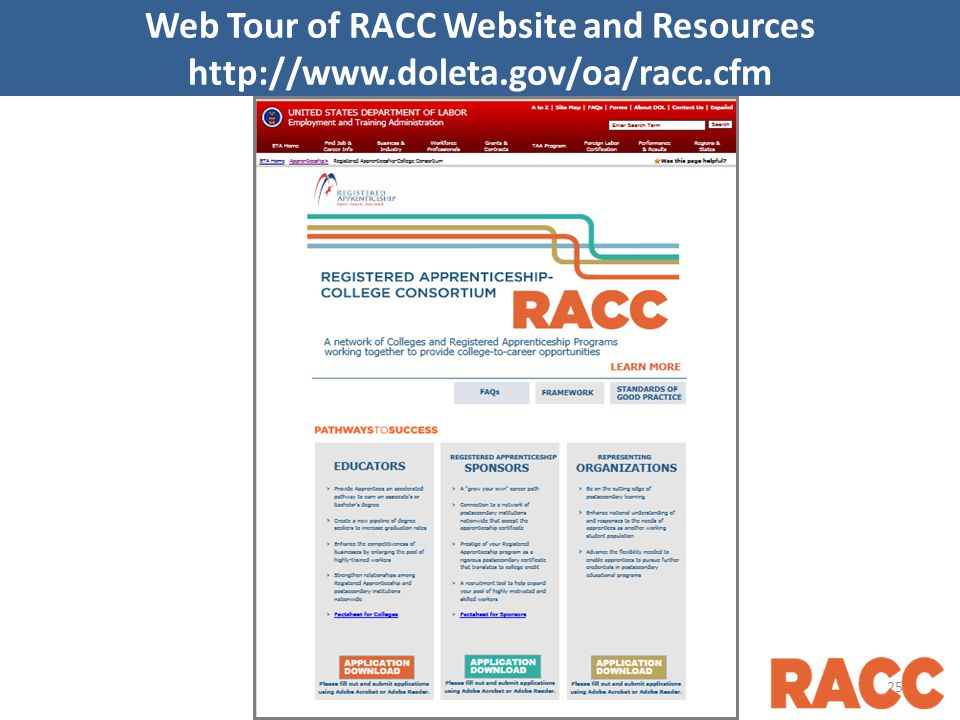 Web Tour of RACC Website and Resources http://www.doleta.gov/oa/racc.cfm 25