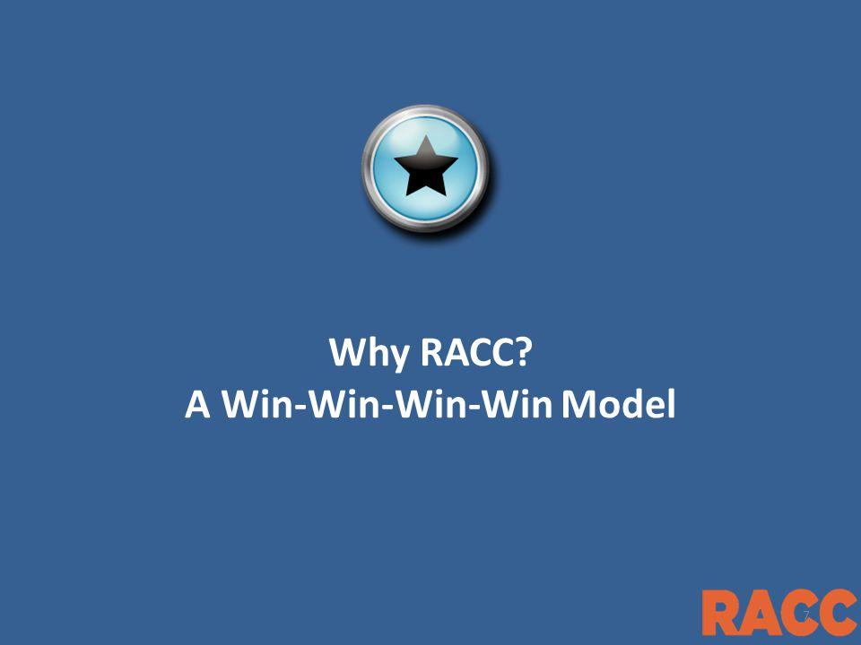 1 Why RACC A Win-Win-Win-Win Model 7
