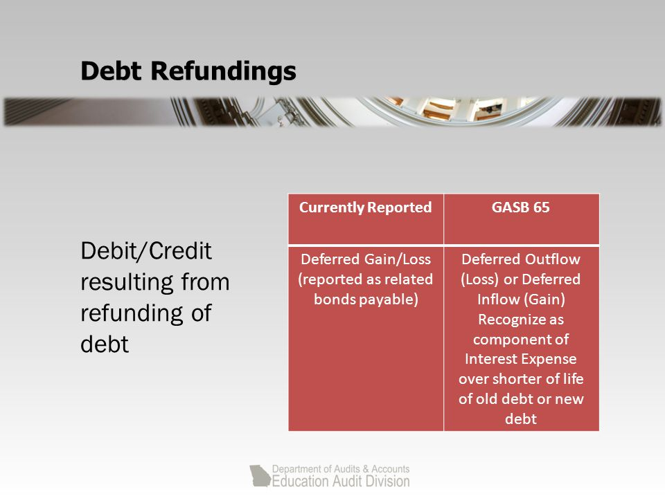 Debt Refundings Currently ReportedGASB 65 Deferred Gain/Loss (reported as related bonds payable) Deferred Outflow (Loss) or Deferred Inflow (Gain) Recognize as component of Interest Expense over shorter of life of old debt or new debt Debit/Credit resulting from refunding of debt
